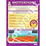People Motivation PE Educational Wall ChartPoster in laminated paper A1 850mm x 594mm