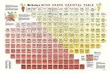 De-Long's-Wine-Grape-Varietal-Table