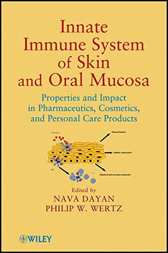 Innate Immune System of Skin and Oral Mucosa: Properties and Impact in Pharmaceutics, Cosmetics, and Personal Care Products