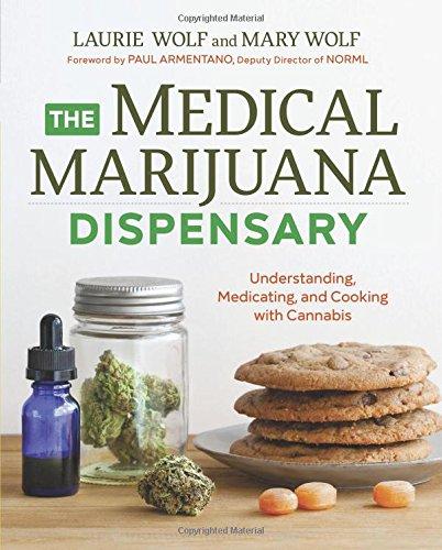 Buy Medical Marijuana Now!