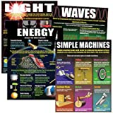 Teaching Poster Set: Physical Science Basics
