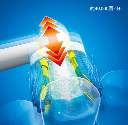 ブラウン オーラルB 電動歯ブラシ プロフェッショナルケア 3000 3モードタイプ D205353N