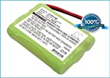 Battery for Brother IntelliFax-1960c, IntelliFax-2580c, BCL-D10, BCL-D20, FAX-1960C, MFC-2580c, MFC-845cw, MFC-885cw