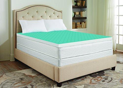 foam mattress topper ratings foam matratzen 2016 2017. Black Bedroom Furniture Sets. Home Design Ideas