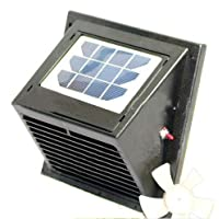 Solar Powered Fan/Ventilator, Wall Mounted