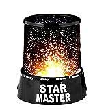 投影機 プラネタリウム 壁 天井 星空 室内に星空を再現します