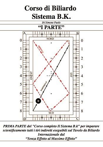 I PARTE CORSO COMPLETO DI BILIARDO Sistema BK Corso per imparare scientificamente tutti i tiri indiretti e PDF