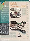 Middle Colonies Wall Poster