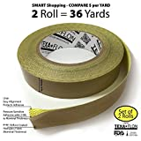 TEXAFLON 3MIL (5MIL Total) PTFE Teflon Coated Fiberglass Tape with Silicone Adhesive and Liner, 18 Yards (¾