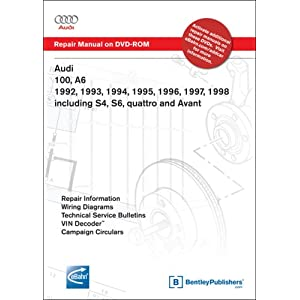 Audi A6 Avant (1995-1996)