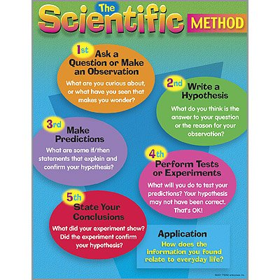 The Scientific Method Learning Chart (Scientific Method Chart compare prices)