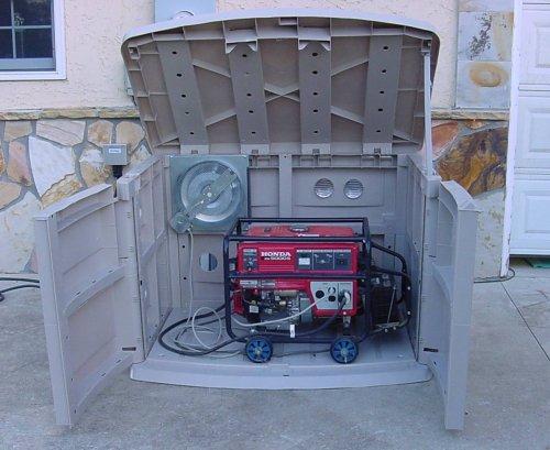 Emergency Generators Shelters : Atomic shelter uk plastic for generator
