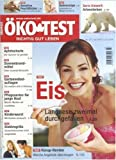 Magazine - kotest