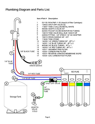 Premier RO-Pure 531411 4-Stage Reverse Osmosis System