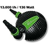 Jebao ATP-13000 Pompe de bassin Eco -13000l/h 130W