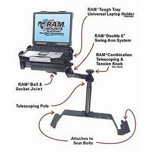RAM Mounts RAM-VB-103-SW1 No-Drill Vehicle Laptop Mount for Chevy Silverado 1500, 2500, 3500