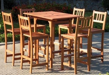 How To Refinish Clean And Maintain Teak Patio Furniture