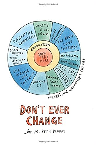 Don't Ever Change written by M. Beth Bloom