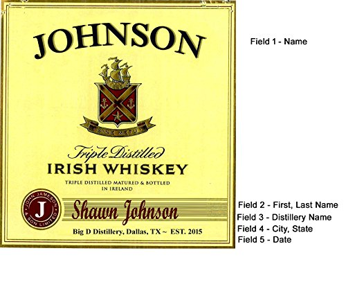 Redhead oak barrels coupon code : Rushmore casino coupon