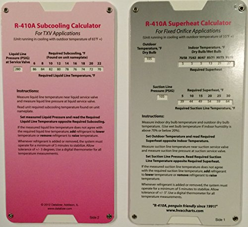R410a Superheat Subcooling Calculator Charging Chart (R22 Charging Chart compare prices)