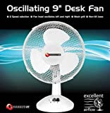Connect IT 9-Inch Desk Fan