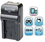 5 in 1 Ladegerät für Akku Sony NP-BX1 Bundlestar * Baxxtar RAZER 600 (70% mehr Leistung 100% mehr Flexibilität) passend zu Sony CyberShot DSC RX100 RX100 II RX100 III RX1 RX1r HX50V HX60 HX60V HX300 HX400 H400 WX300 WX350 -- HDR PJ410 PJ240E PJ240 CX405 CX240E AS15 AS20 AS30 AS100 AS200 GW66VE -- FDR X1000 -- NEUHEIT mit Micro USB Eingang und USB-Ausgang, zum gleichzeitigen Laden eines Drittgerätes (iPhone, Tablet, Smartphone..)