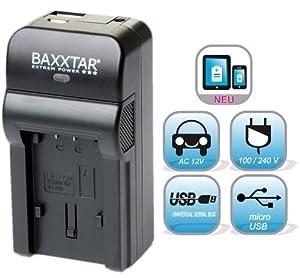 NEU !! 5 in 1 Ladegerät für Akku Sony NP-BX1 Bundlestar * Baxxtar RAZER 600 (70% mehr Leistung 100% mehr Flexibilität) für Sony CyberShot DSC RX100 RX100 II RX100 III RX1 RX1r HX50 HX50V HX60 HX60V HX300 HX400 H400 WX300 WX350 -- HDR PJ240E CX240E AS15 AS20 AS30 AS100VR GW66VE -- NEUHEIT mit Micro USB Eingang und USB-Ausgang, zum gleichzeitigen Laden eines Drittgerätes (iPhone, Tablet, Smartphone..)