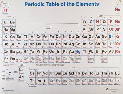 Chemistry classroom supplies american educational 474 4 color american educational 474 4 color periodic table wall chart 49 12 length x 38 width reviews urtaz Images