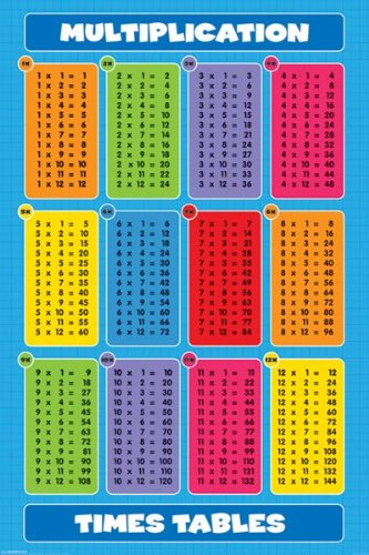 Multiplication times table for 11 times table rap
