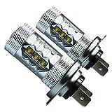 高爆光 80W LEDバルブ H7 CREEチップ採用 フォグランプ専用ランプ適合 ホワイト 6000K