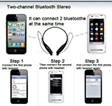 LeexGroup®NEW Universal Neckband Hand Free Bluetooth Sport Stereo Headset Headphone for Apple iphone 4/4S/5/5C/5S Samsung S2/S3/S4/S5/Note 2/Note 3 HTC LG Sony Blackberry Nokia... (Black)