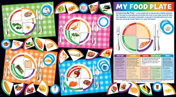 * My Food Plate Bb Set