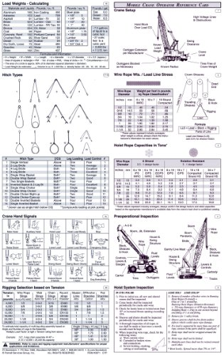 Mobile Crane Operator Reference Card