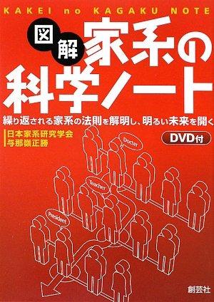 図解 家系の科学ノート―繰り返される家系の法則を解明し、明るい未来を開く