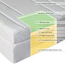 Hot Sale Sleep Master 13-Inch Pillow Top Memory Foam Mattress with Double Layered Air Cool Foam, Full