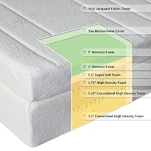 Amazon Com Sleep Master Memory Foam 13 Inch Pillow Top