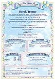 Day you were Born Certificate