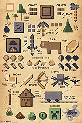 """Minecraft - Gaming Poster / Print (Pictograph - Pictograms & Sounds) (Size: 24"""" x 36"""")"""