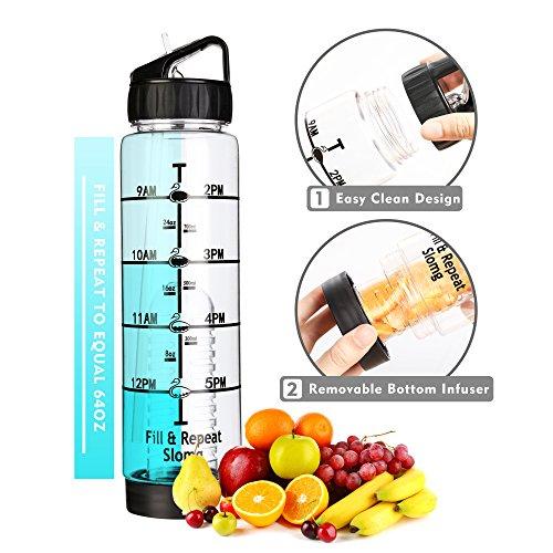 Easy Clean 32 oz Straw Water Bottle, Leak Proof Measurement Markings Water Bottle Time Marker, Eco Friendly BPA Free Fruit Infuser Water Bottle oz Tracker, Office 1 Liter Gym Bottle Reminder to Drink