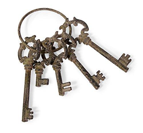 Imax Corporation 10595 Decorative Keys