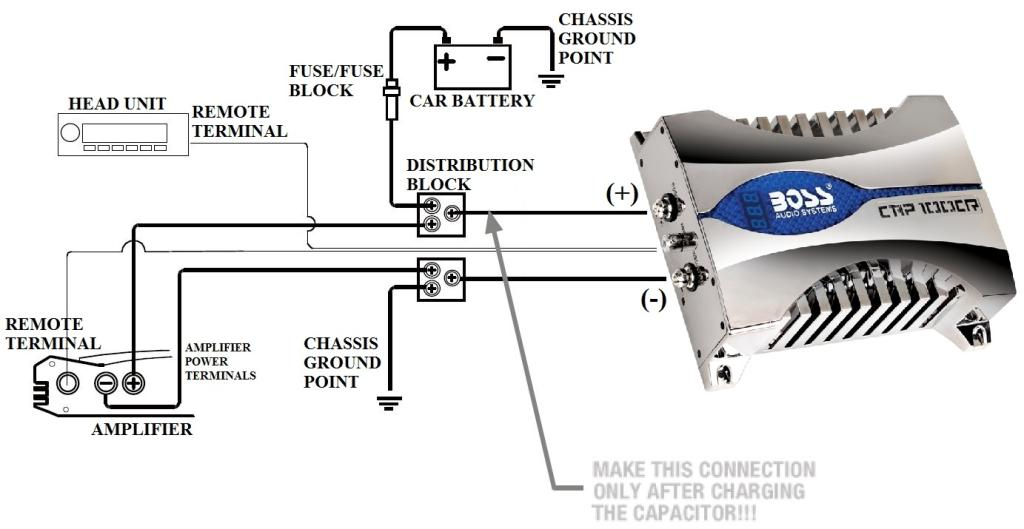 boss audio cap100cr 10 farad capacitor car. Black Bedroom Furniture Sets. Home Design Ideas
