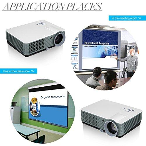 1080i vs 720p projector price