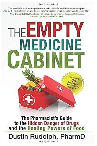 The Empty Medicine Cabinet