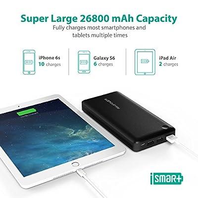 Portable Charger RAVPower 26800 Battery Packs 26800mAh Total 5.5A Output 3-Port Power Bank (2A Input, iSmart 2.0 USB Power Pack) Portable Battery Charger for Smart Devices