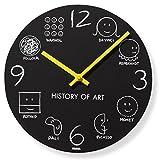 "MoMa Wall Clock History of Art 10"""