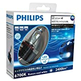 Philips(フィリップス)