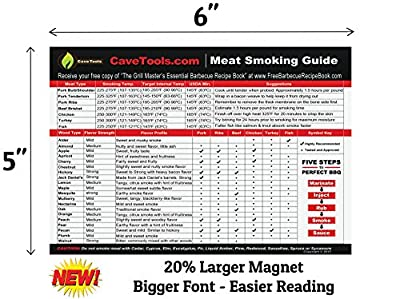 Barbecue Claws + Meat Smoking Guide - BEST WOOD TEMPERATURE CHART - Outdoor Magnet with 20 Types of Flavor Profiles & Strengths Including Hickory & Apple for Smoker Box - Chips & Chunks Can Be Smoked - Voted Top BBQ Accessories for Dad by Cave Tools