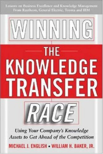 winning-the-knowledge-transfer-race-using-your-companys-knowledge-assets-to-get-ahead-of-the-competi