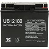 Replacement 12V 18AH for LC-RD1217P LC-XD1217PG Panasonic Battery 12V 17AH