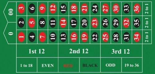 Gambling wages irs